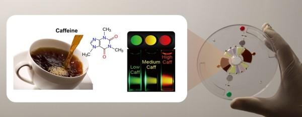 caffeine sensor lights up like a traffic light