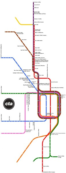 Latest in Coffee Cartography Reaches Chicago: The El Station Coffee Map
