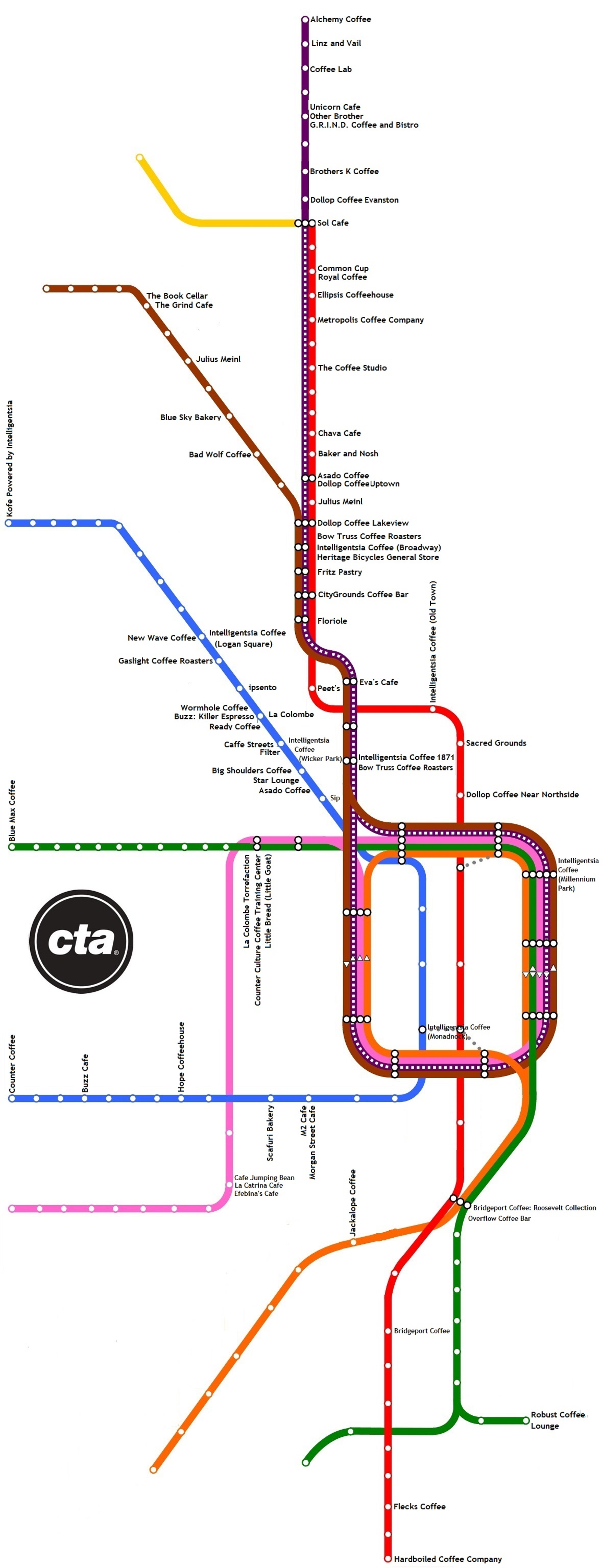 Chicago el coffee map