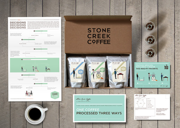 Stone Creek's New Box Set Pitched as a 'Case Study' in Processing