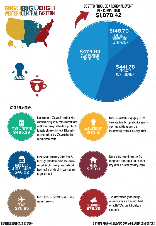 RBC-Infographic