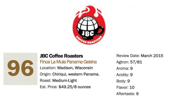 The Top 30 Coffees of 2015, According to Coffee Review