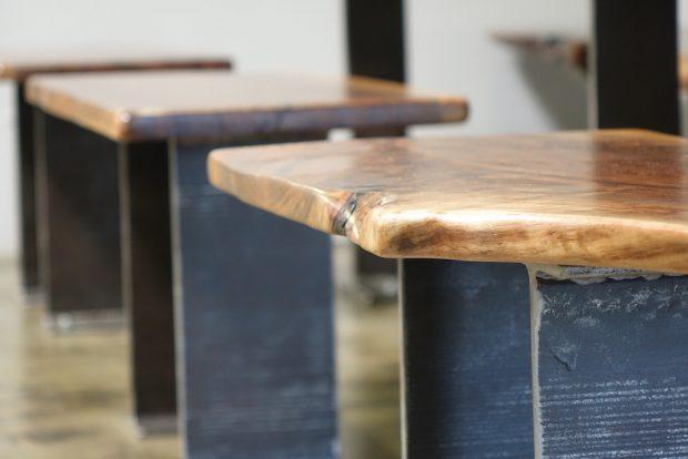 identity tables