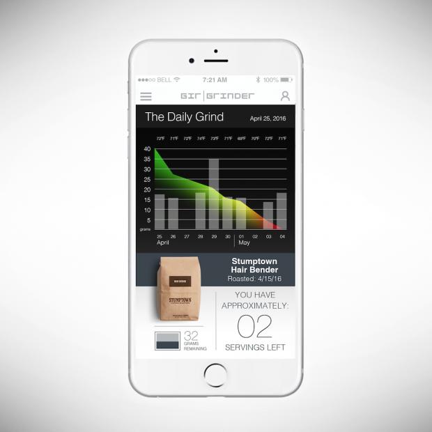GIR Grinder - 3 Sensing App