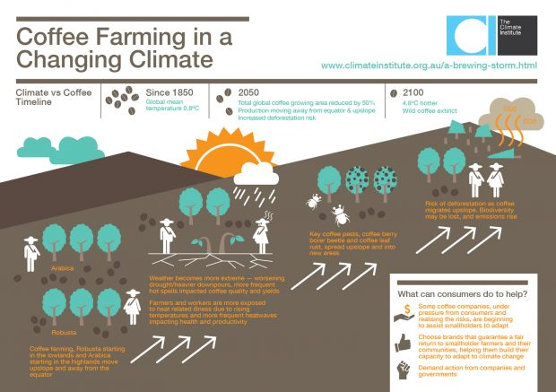 TCI_infographic_Farming_standalone-01