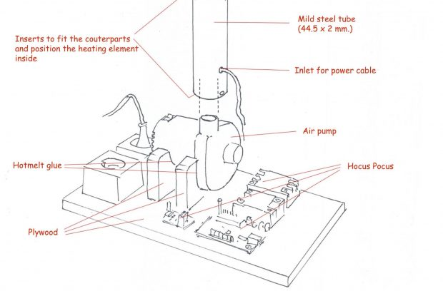 Want to Build Your Own Small Coffee Roaster? Here's a Rough Blueprint