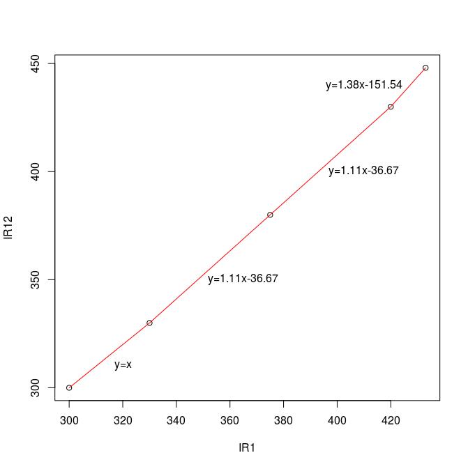 observation-line-formulae