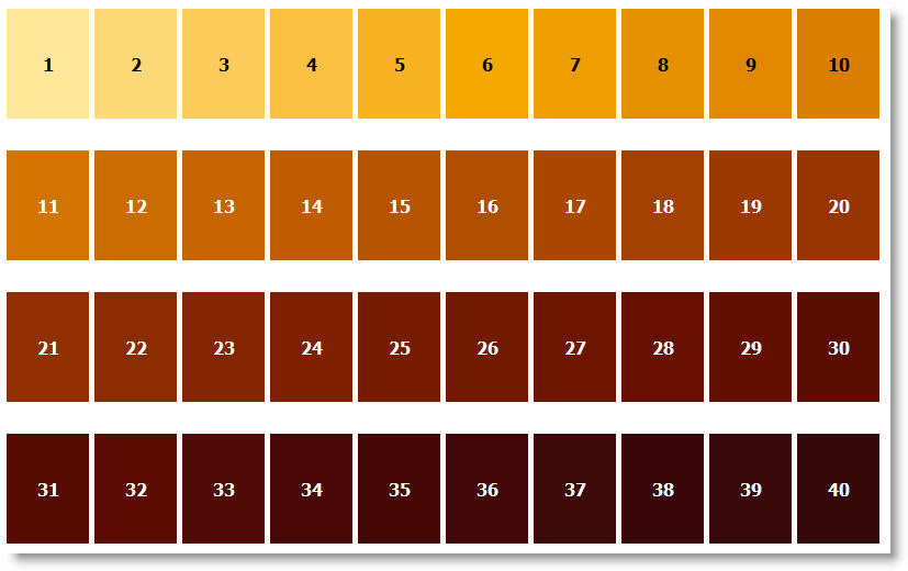beer srm color chart