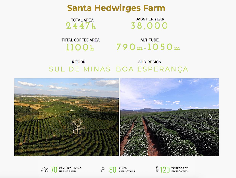 farm_stats