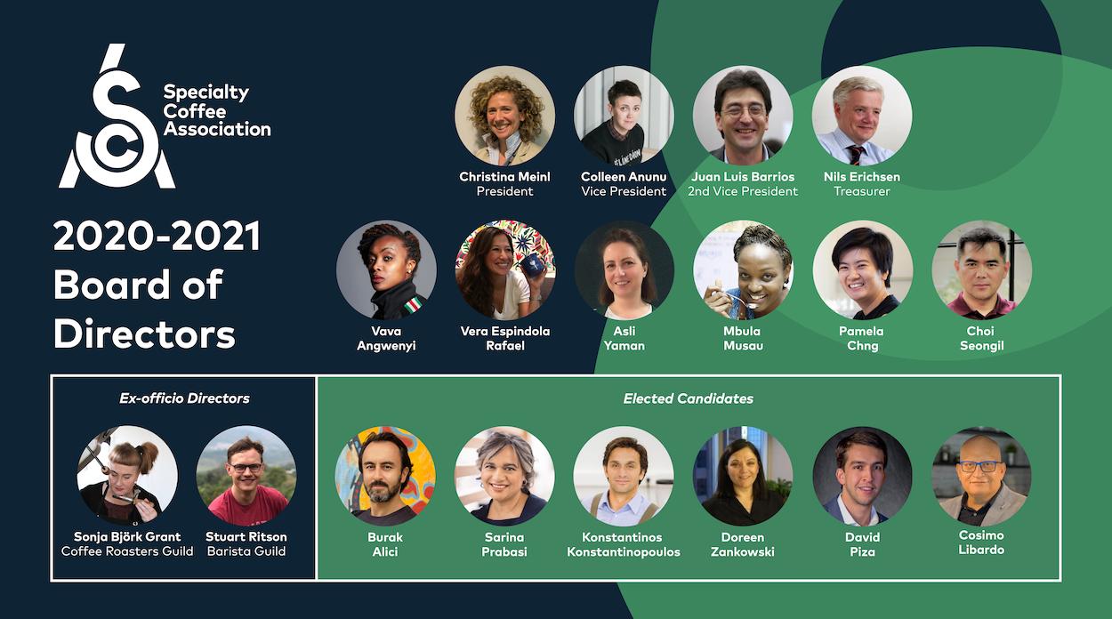 SCA board of directors 2021