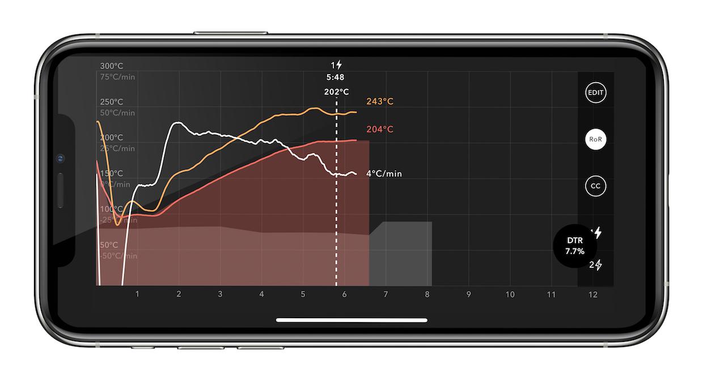 Ikawa 3.0 App