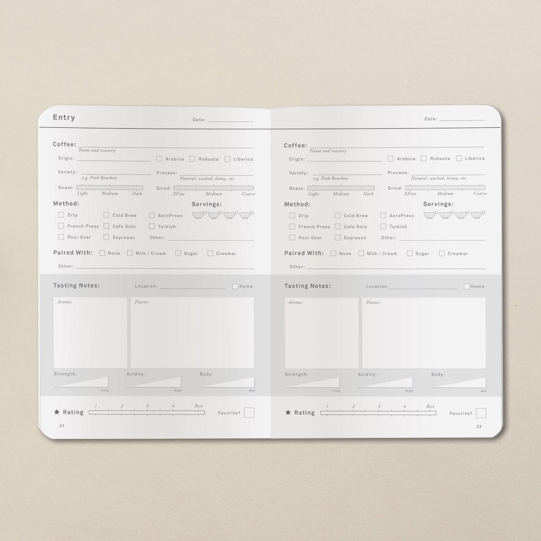 coffee-journal-entries